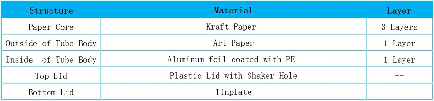 Structure for Himalajska Salt Spice Shaker Paper Cans